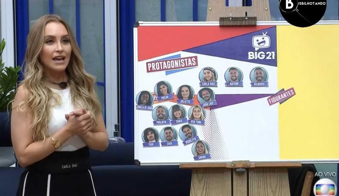 Carla se coloca como protagonista em jogo da discórdia e declara: 'Esse paredão falso me fez repensar e ver muitas coisas'